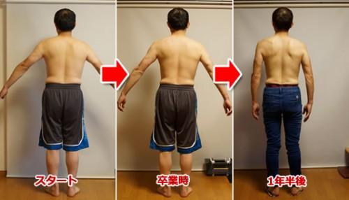 ダイエット後の体型維持について:MHさんの場合